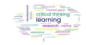 Word cloud with 'learning' in the middle